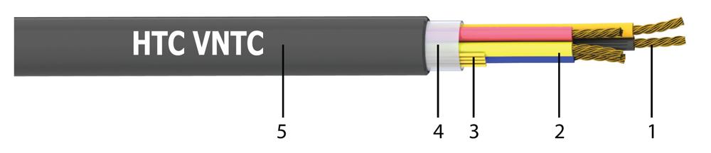 THHN Aluminum Cable UL/CSA | Thermoplastic High Heat-resistant Nylon